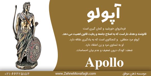GreekGods-Apolloo شخصیت آپولو کارل یونگ , کهن الگوی آپولو , تیپ شخصیتی آپولو , انواع آرکتایپ مردان ,