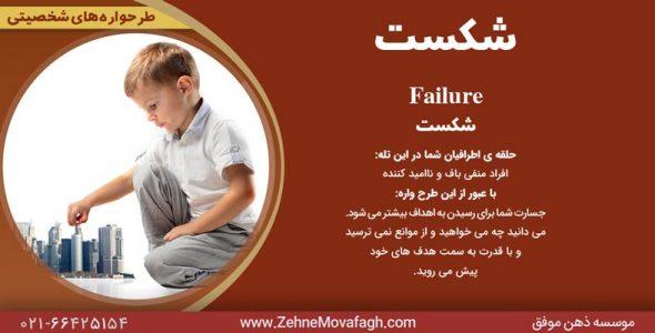 طرحواره شکست
